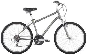 Bicycle & E Bike Rentals